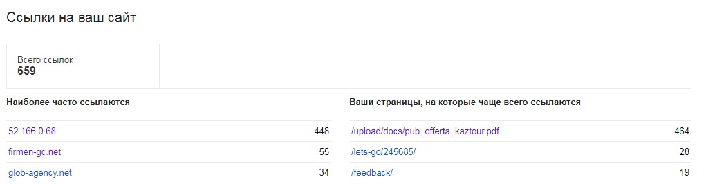 Просмотр внешних ссылок через Google Вебмастер