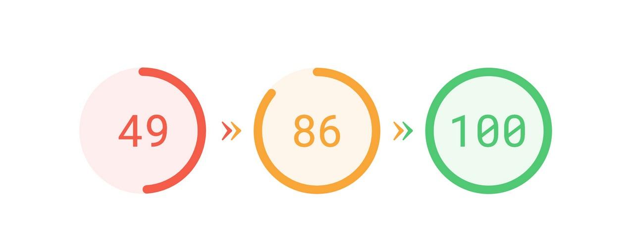 В будущем скорость загрузки сайта может повлиять на ранжирование